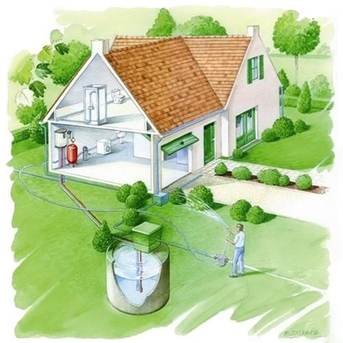 Cr dit d 39 imp t pour la r cup ration d 39 eau de pluie 2013 - Systeme de recuperation d eau de pluie ...